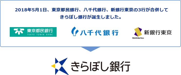 「八千代銀行 東京都民銀行 新銀行東京」の画像検索結果